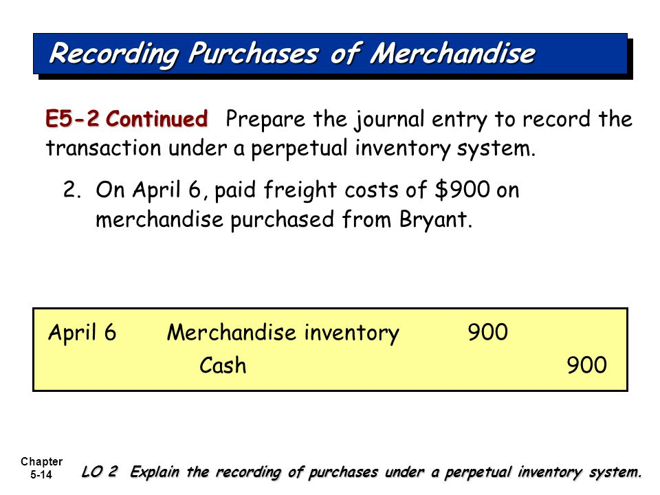 Chapter 5-14 E5-2Continued E5-2 Continued Prepare the journal entry to record the transaction under a perpetual inventory system. 2. On April 6, paid