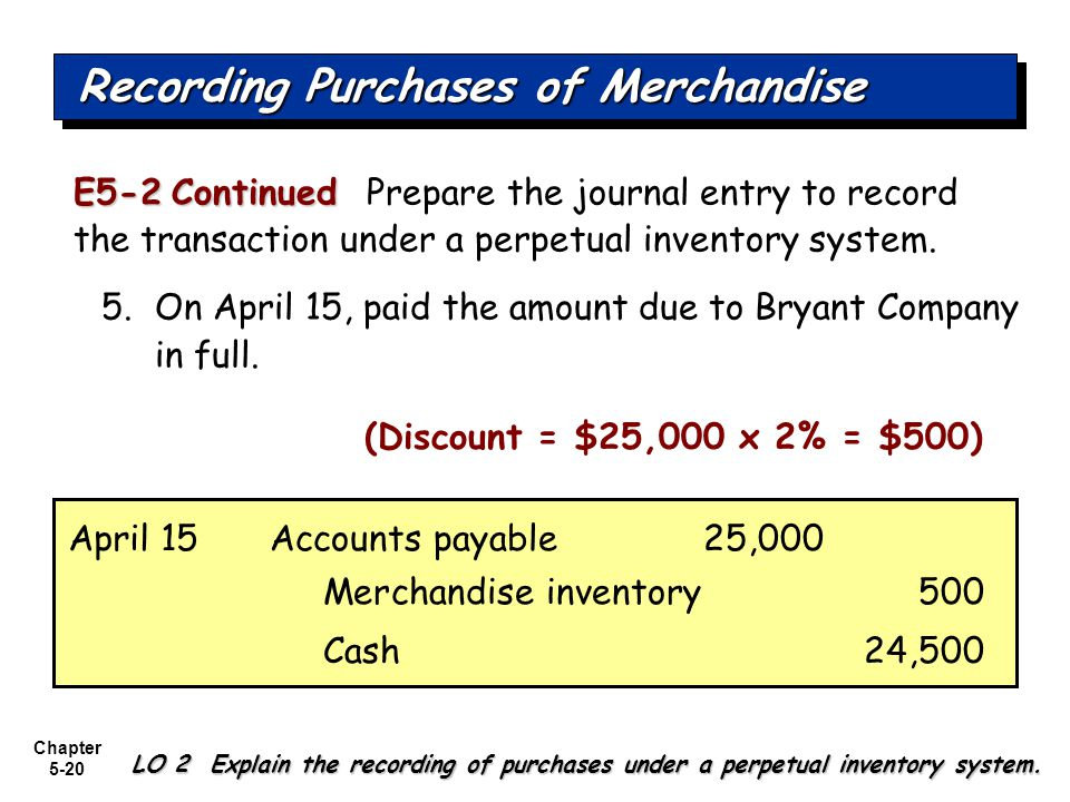 Chapter 5-20 E5-2Continued E5-2 Continued Prepare the journal entry to record the transaction under a perpetual inventory system. 5. On April 15, paid