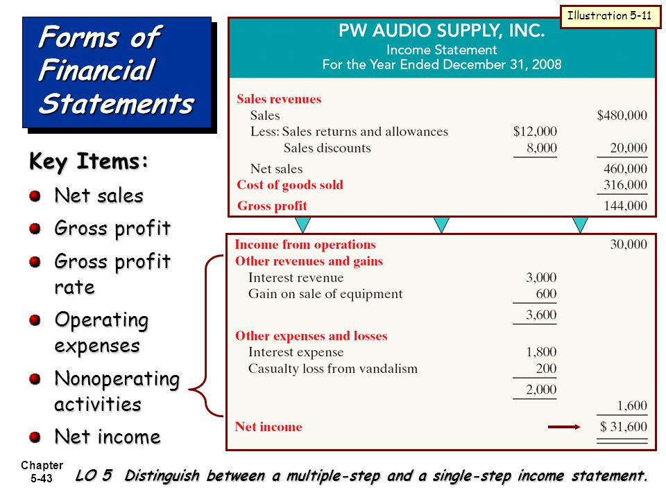 Chapter 5-43 Forms of Financial Statements LO 5 Distinguish between a multiple-step and a single-step income statement. Key Items: Net sales Gross pro