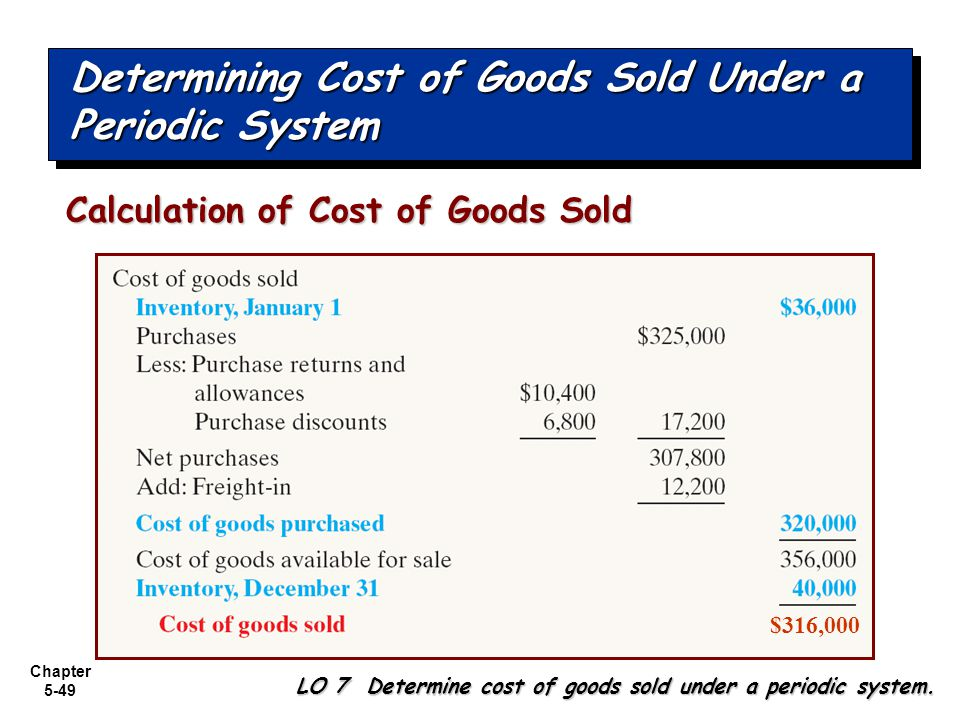 Chapter 5-49 Determining Cost of Goods Sold Under a Periodic System LO 7 Determine cost of goods sold under a periodic system. Calculation of Cost of