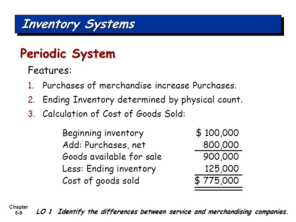 Chapter 5-9 Features: Periodic System 1. Purchases of merchandise increase Purchases. 2. Ending Inventory determined by physical count. 3. Calculation