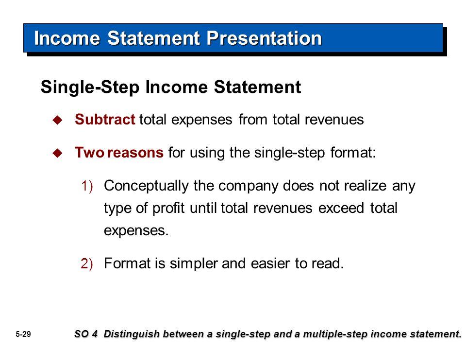 5-30 Illustration 5-7 SO 4 Income Statement Presentation Single- Step