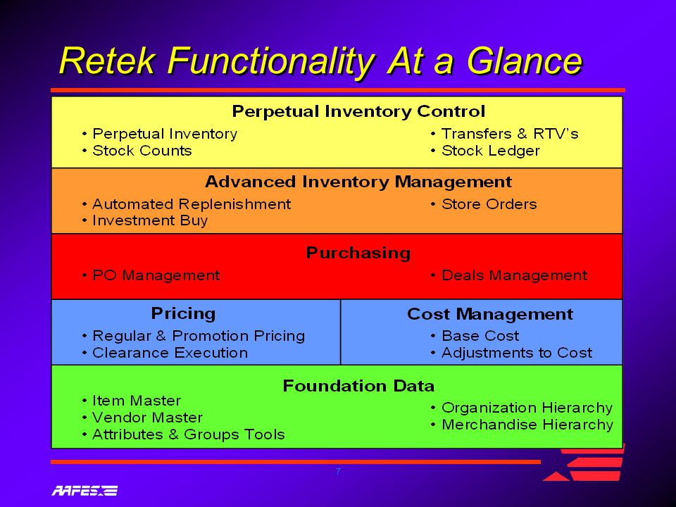 7 Retek Functionality At a Glance