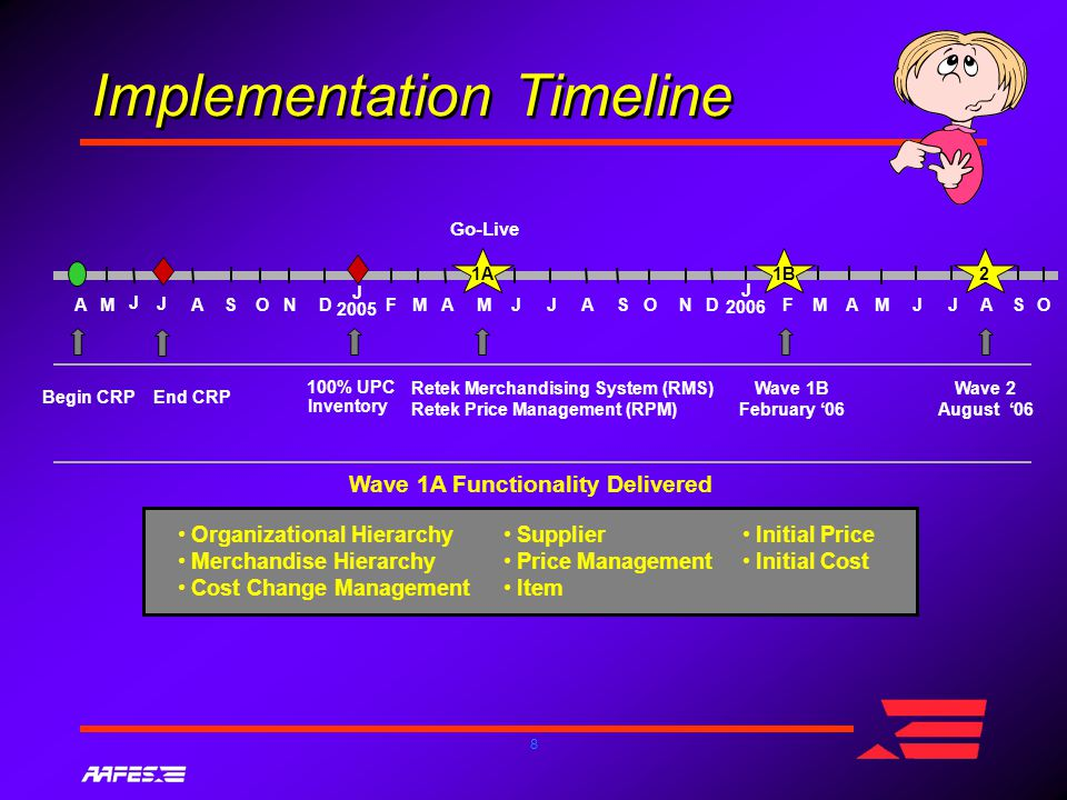 8 Implementation Timeline 100% UPC Inventory Go-Live SONDFMAMJJAOND J 2005 SFMAMJJAO J 2006 S 1A1B2 Wave 1B February '06 Wave 2 August '06 Retek Merchandising System (RMS) Retek Price Management (RPM) Organizational Hierarchy Merchandise Hierarchy Cost Change Management Supplier Price Management Item Initial Price Initial Cost Wave 1A Functionality Delivered AM J J A End CRPBegin CRP