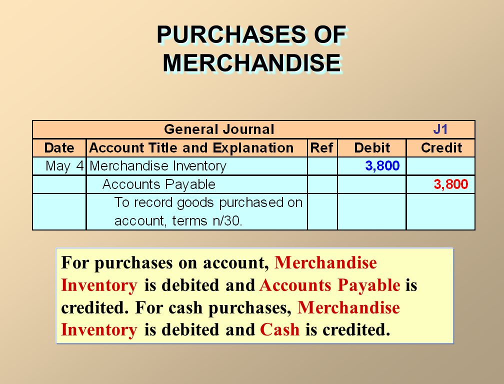 PURCHASES OF MERCHANDISE For purchases on account, Merchandise Inventory is debited and Accounts Payable is credited. For cash purchases, Merchandise