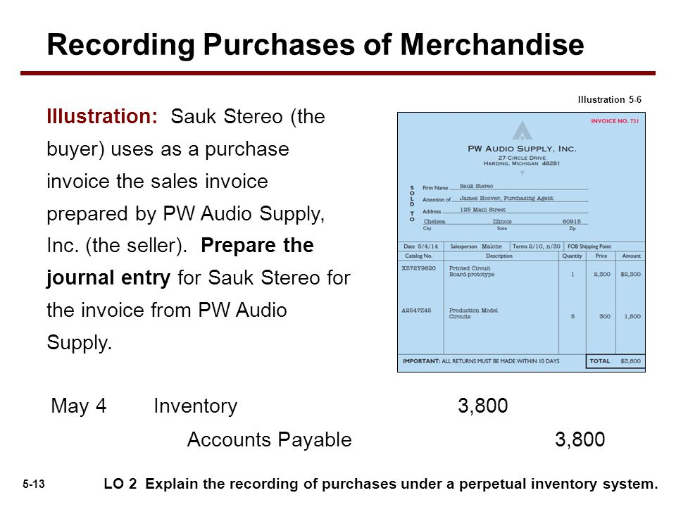 5-13 Illustration: Sauk Stereo (the buyer) uses as a purchase invoice the sales invoice prepared by PW Audio Supply, Inc. (the seller). Prepare the jo