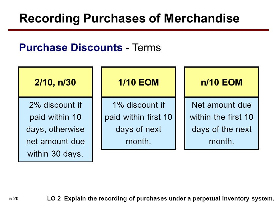 5-20 2% discount if paid within 10 days, otherwise net amount due within 30 days. 1% discount if paid within first 10 days of next month. 2/10, n/301/