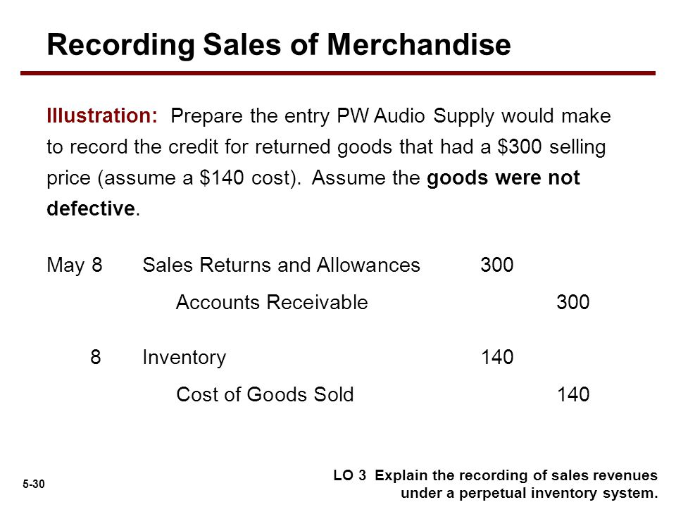 5-30 Illustration: Prepare the entry PW Audio Supply would make to record the credit for returned goods that had a $300 selling price (assume a $140 c