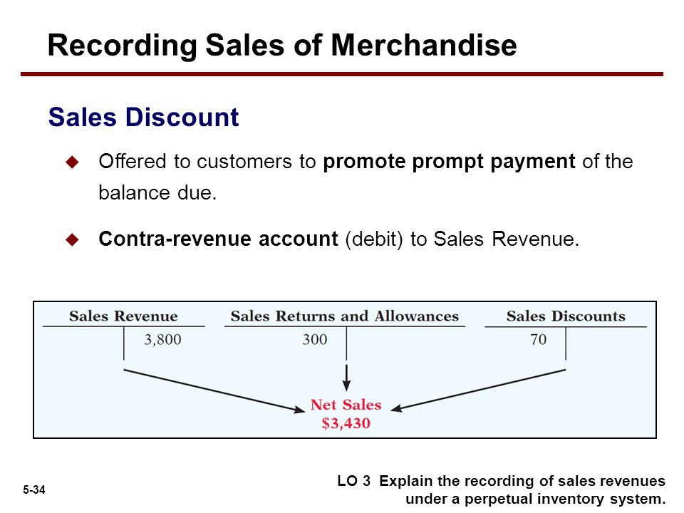 5-34  Offered to customers to promote prompt payment of the balance due.  Contra-revenue account (debit) to Sales Revenue. Sales Discount LO 3 Expla