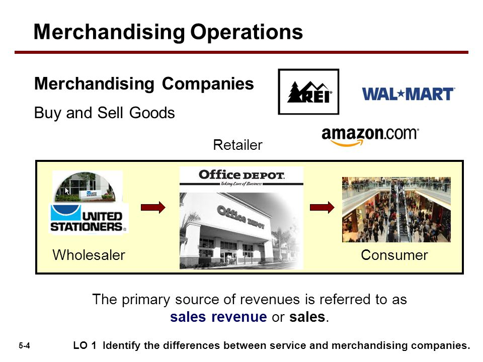 5-4 LO 1 Identify the differences between service and merchandising companies. Merchandising Companies Buy and Sell Goods WholesalerConsumer The prima