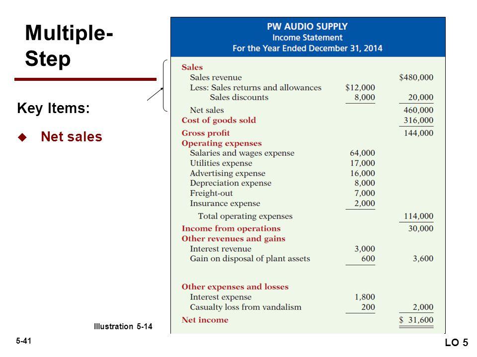 5-41 Multiple- Step Illustration 5-14 LO 5 Key Items:  Net sales Illustration 5-14