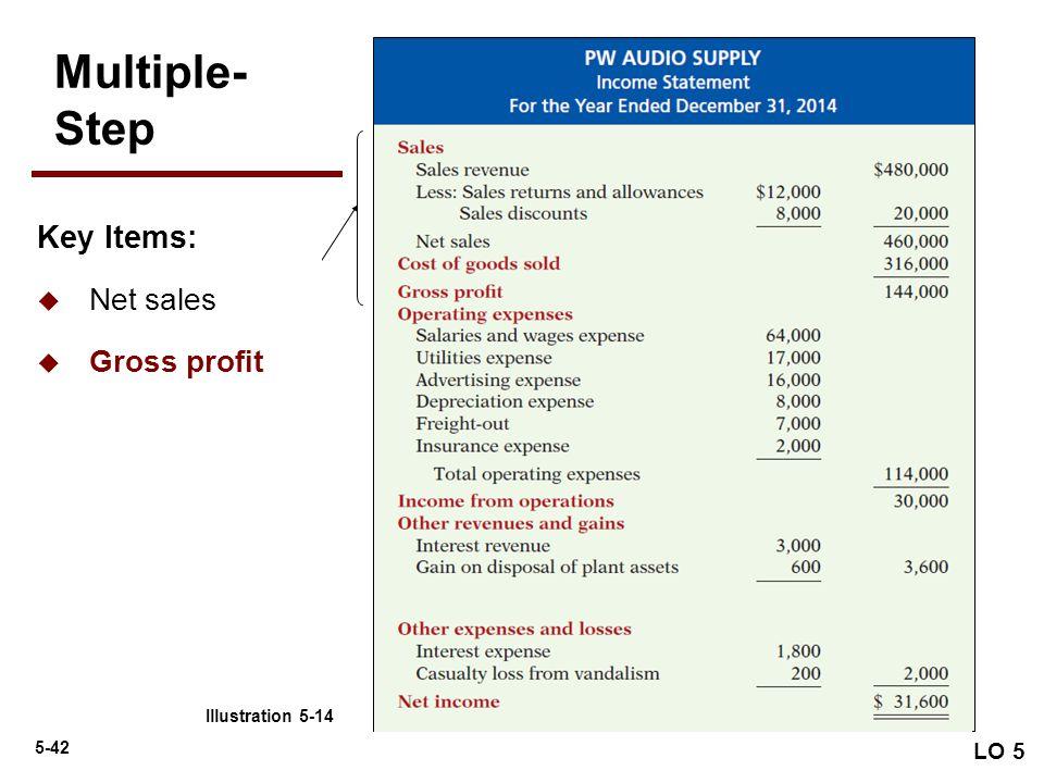 5-42 Illustration 5-14 LO 5 Multiple- Step Illustration 5-14 Key Items:  Net sales  Gross profit