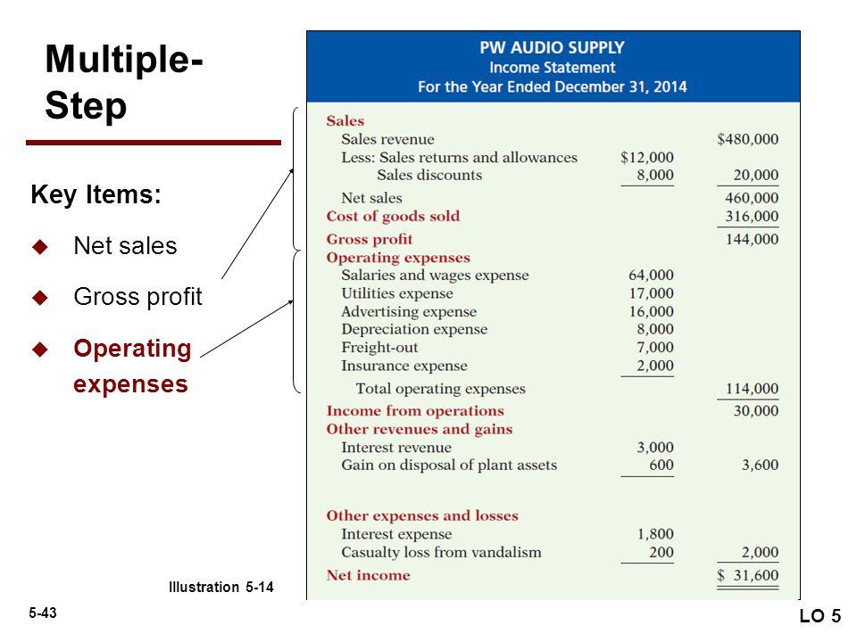 5-43 Key Items:  Net sales  Gross profit  Operating expenses LO 5 Multiple- Step Illustration 5-14