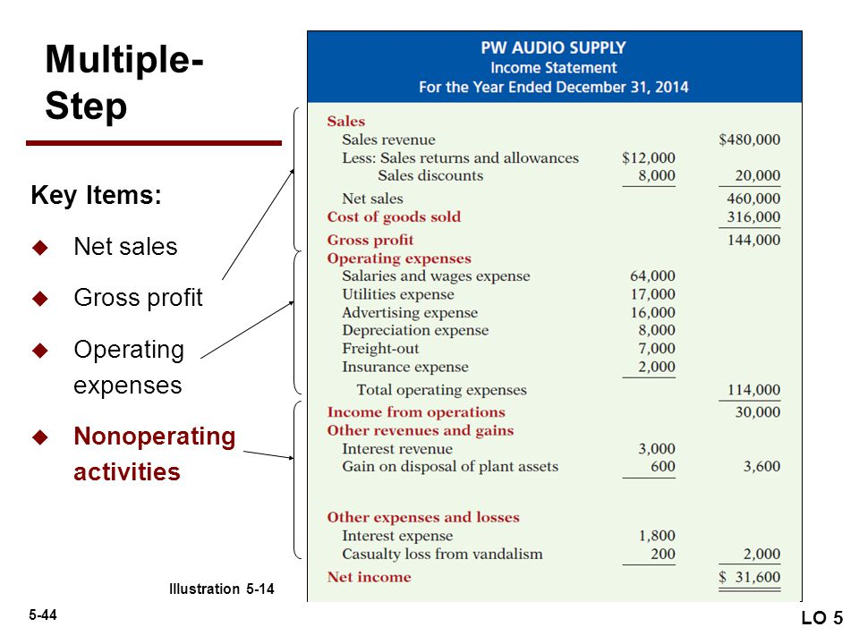 5-44 Key Items:  Net sales  Gross profit  Operating expenses  Nonoperating activities LO 5 Multiple- Step Illustration 5-14