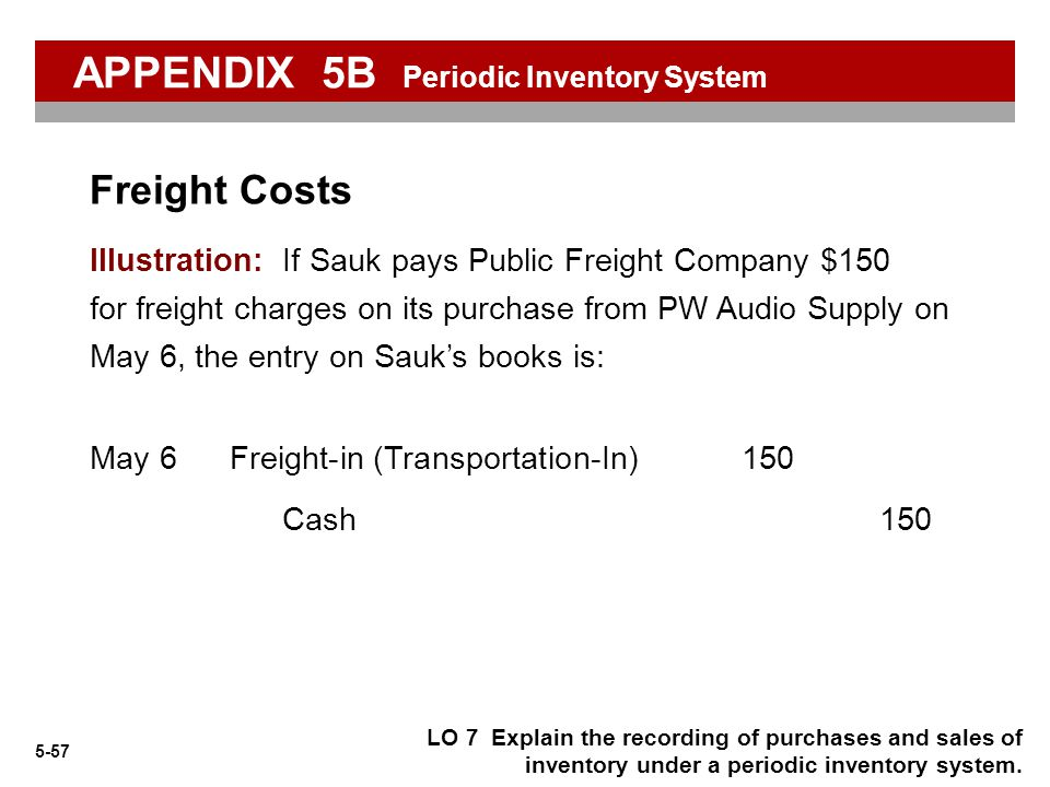 5-57 Illustration: If Sauk pays Public Freight Company $150 for freight charges on its purchase from PW Audio Supply on May 6, the entry on Sauk's boo