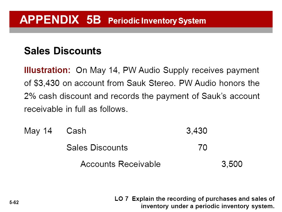 5-62 Cash3,430May 14 Accounts Receivable3,500 Sales Discounts70 LO 7 Explain the recording of purchases and sales of inventory under a periodic invent