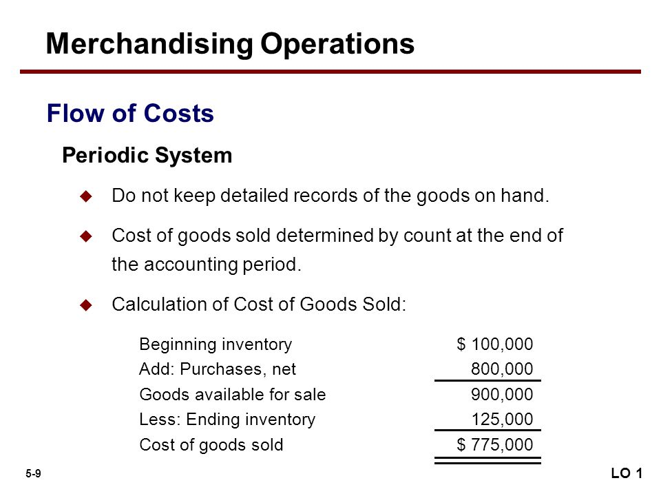 5-30 Illustration: Prepare the entry PW Audio Supply would make to record the credit for returned goods that had a $300 selling price (assume a $140 cost).