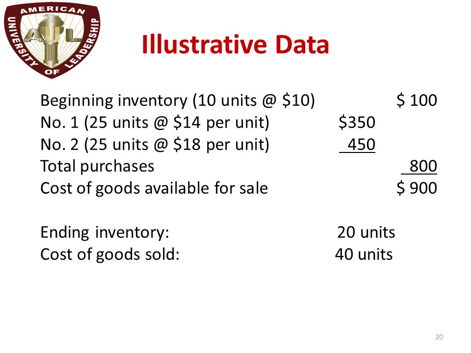 Illustrative Data 20 Beginning inventory (10 units @ $10)$ 100 No. 1 (25 units @ $14 per unit)$350 No. 2 (25 units @ $18 per unit) 450 Total purchases