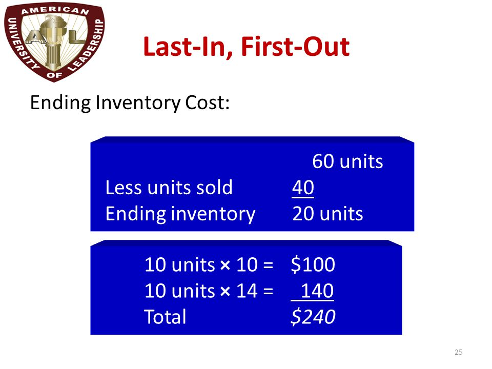 Last-In, First-Out Ending Inventory Cost: 25 60 units Less units sold40 Ending inventory20 units 10 units × 10 =$100 10 units × 14 = 140 Total$240