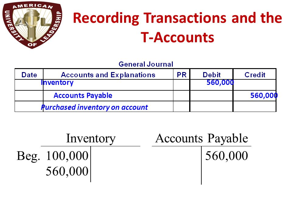 Recording Transactions and the T-Accounts Accounts Payable 560,000Beg.100,000 560,000 Inventory Inventory560,000 Accounts Payable560,000 Purchased inv
