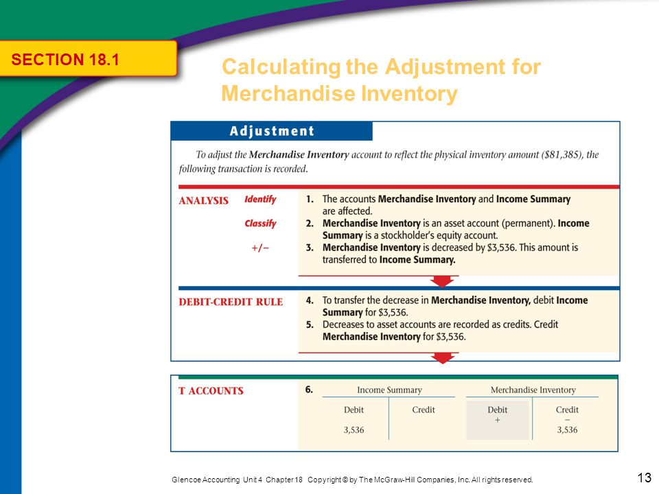 13 Glencoe Accounting Unit 4 Chapter 18 Copyright © by The McGraw-Hill Companies, Inc. All rights reserved. SECTION 18.1 Calculating the Adjustment fo