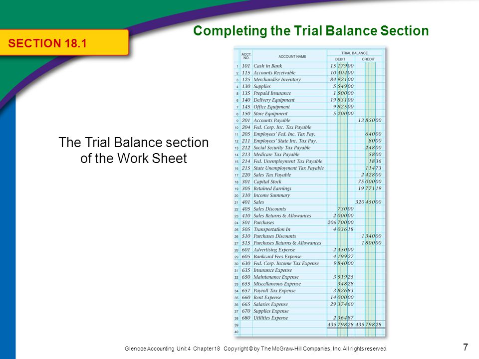 7 Glencoe Accounting Unit 4 Chapter 18 Copyright © by The McGraw-Hill Companies, Inc.