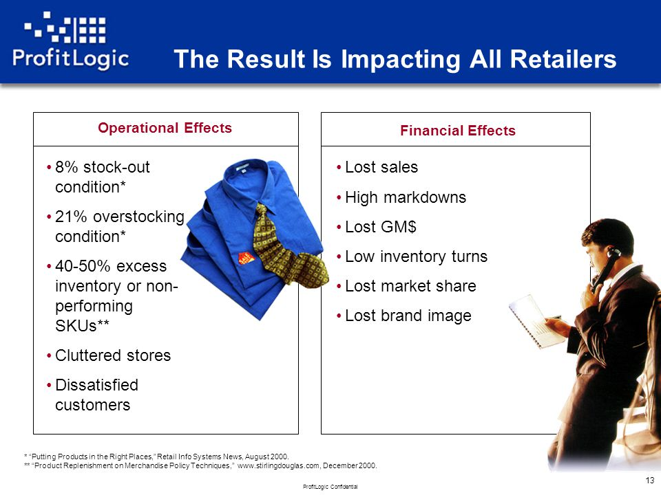 ProfitLogic Confidential 13 The Result Is Impacting All Retailers 8% stock-out condition* 21% overstocking condition* 40-50% excess inventory or non- performing SKUs** Cluttered stores Dissatisfied customers Operational Effects Lost sales High markdowns Lost GM$ Low inventory turns Lost market share Lost brand image Financial Effects * Putting Products in the Right Places, Retail Info Systems News, August 2000.