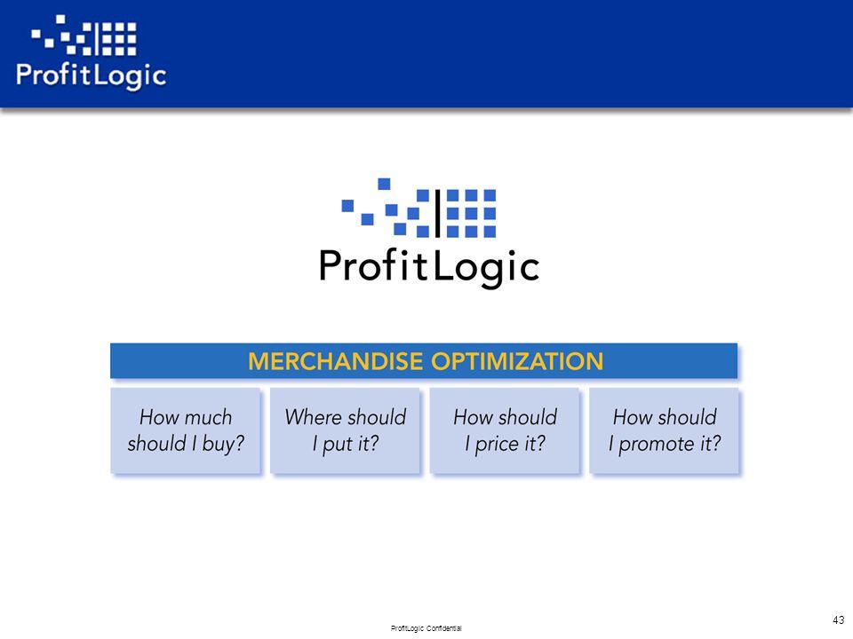ProfitLogic Confidential 43