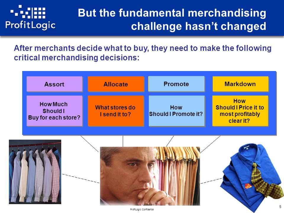 ProfitLogic Confidential 5 But the fundamental merchandising challenge hasn't changed After merchants decide what to buy, they need to make the following critical merchandising decisions: How Much Should I Buy for each store.