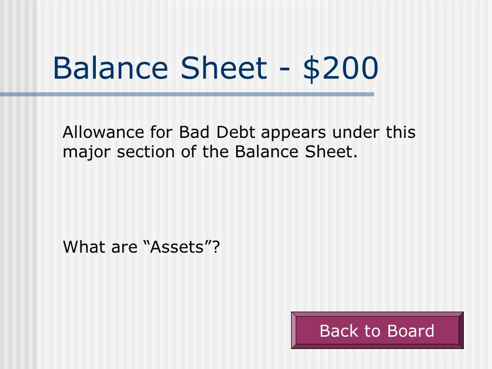 Balance Sheet - $100 Prepaid Rent appears under this major section of the Balance Sheet.