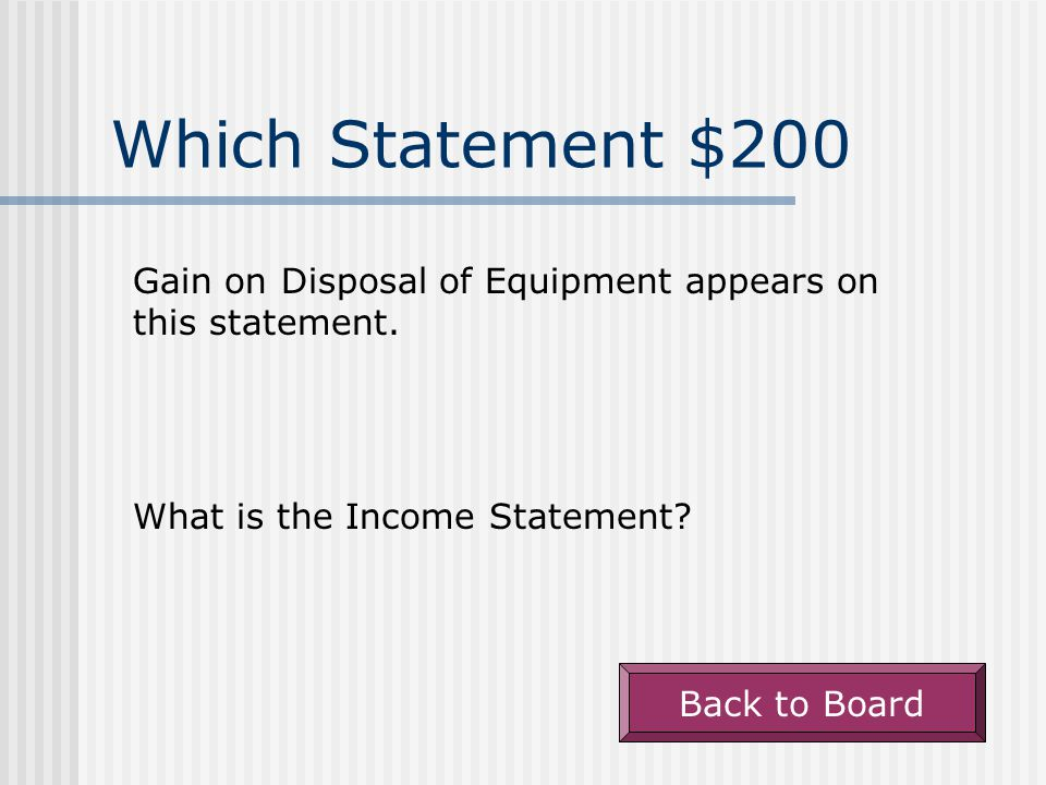 Which Statement $100 Gross Margin appears on this statement.