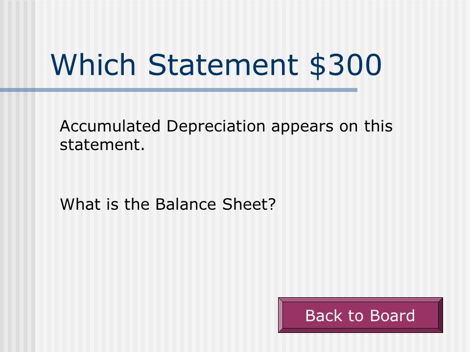 Which Statement $200 Gain on Disposal of Equipment appears on this statement.