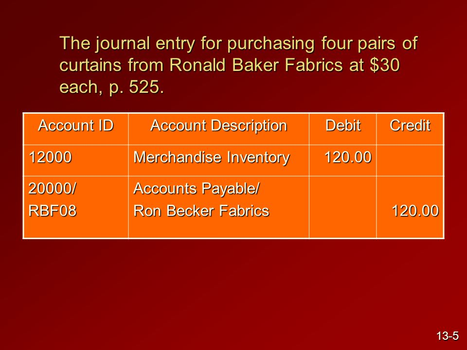 The journal entry for purchasing four pairs of curtains from Ronald Baker Fabrics at $30 each, p.