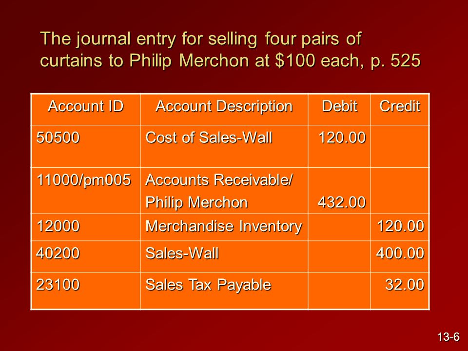 The journal entry for selling four pairs of curtains to Philip Merchon at $100 each, p.
