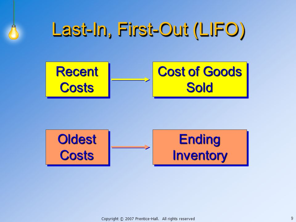 Copyright © 2007 Prentice-Hall. All rights reserved 9 Last-In, First-Out (LIFO) Recent Costs Cost of Goods Sold Oldest Costs Ending Inventory