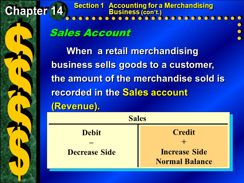 Sales Account When a retail merchandising business sells goods to a customer, the amount of the merchandise sold is recorded in the Sales account (Revenue).