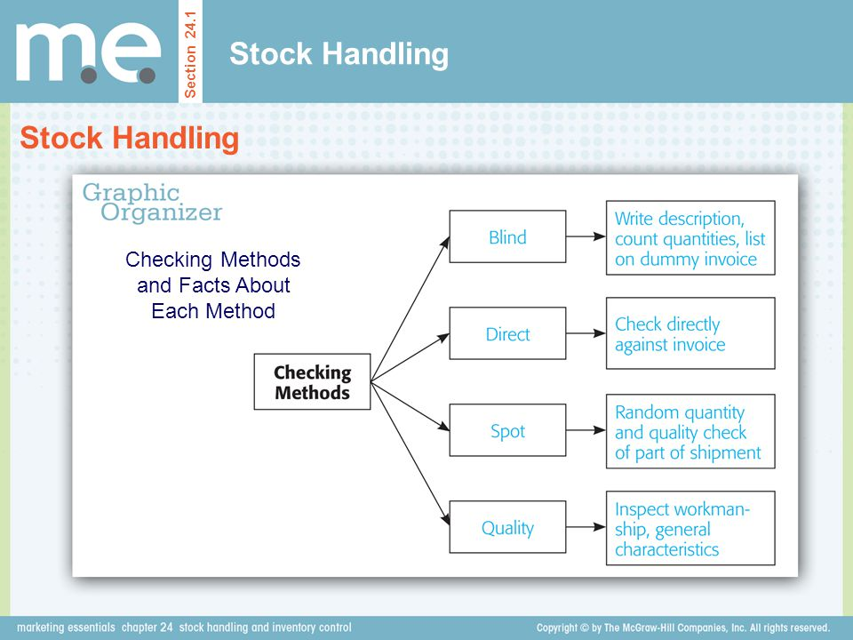 Stock Handling Section 24.1 Checking Methods and Facts About Each Method