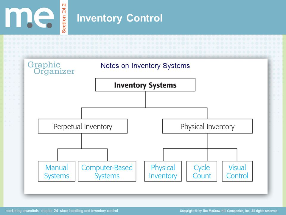 Inventory Control Notes on Inventory Systems Section 24.2