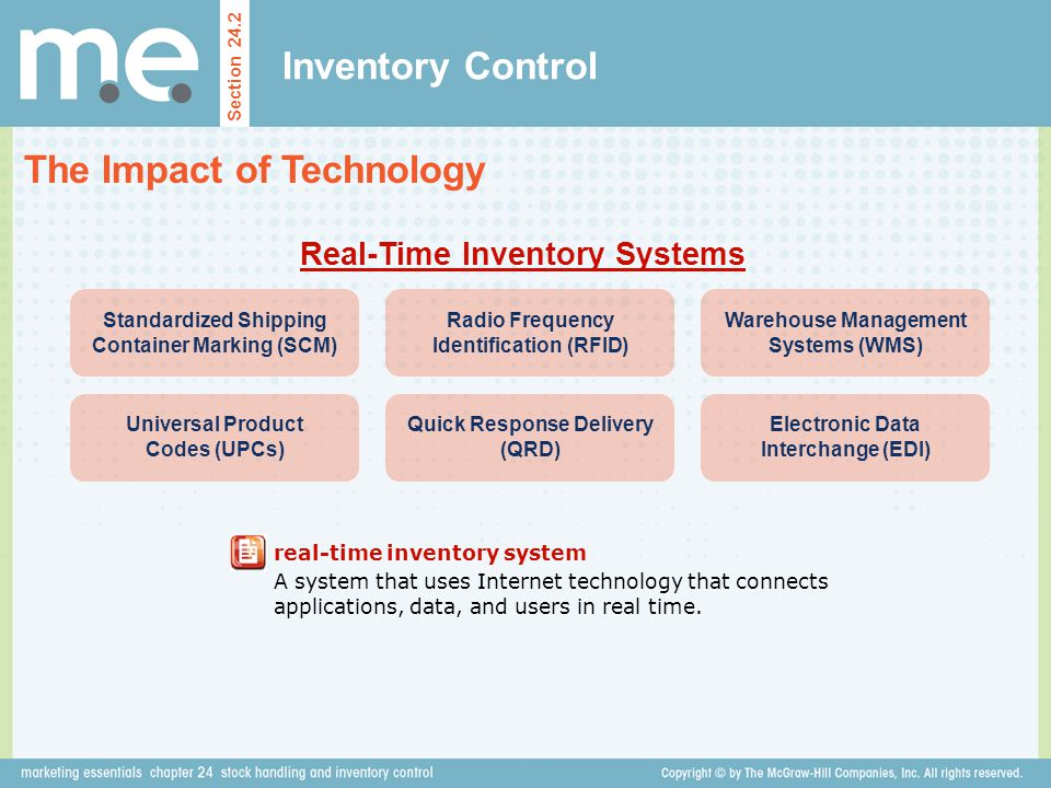 Inventory Control Section 24.2 The Impact of Technology Real-Time Inventory Systems Standardized Shipping Container Marking (SCM) Radio Frequency Iden