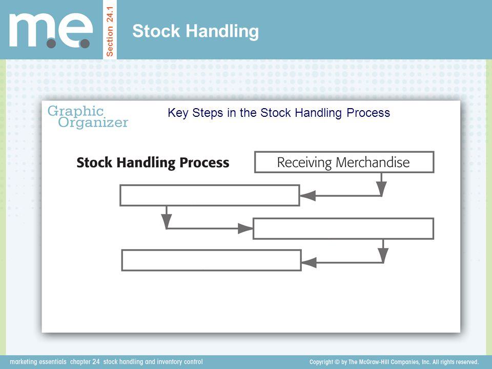 Stock Handling Key Steps in the Stock Handling Process Section 24.1