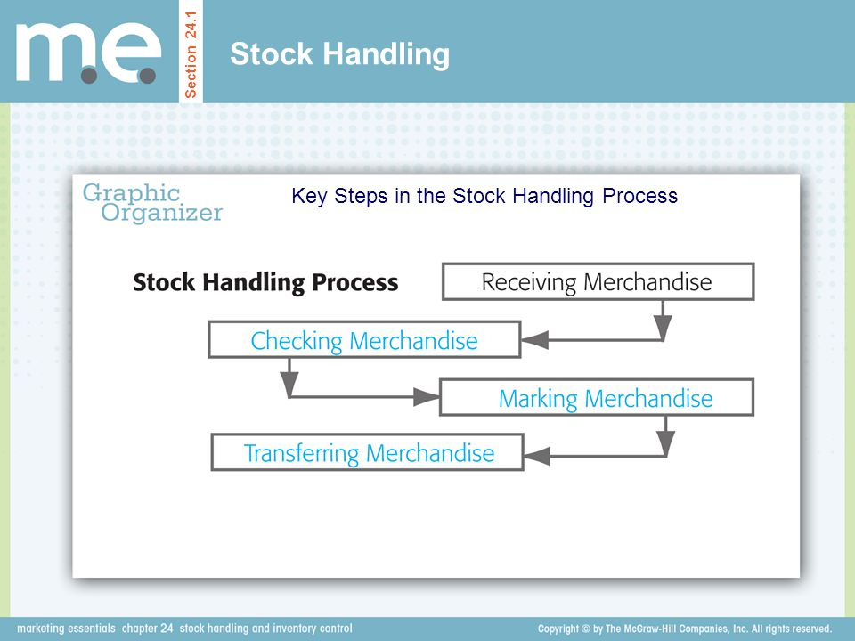 Stock Handling Section 24.1 The Different Methods of Marking Merchandise and the Benefits of Each Method