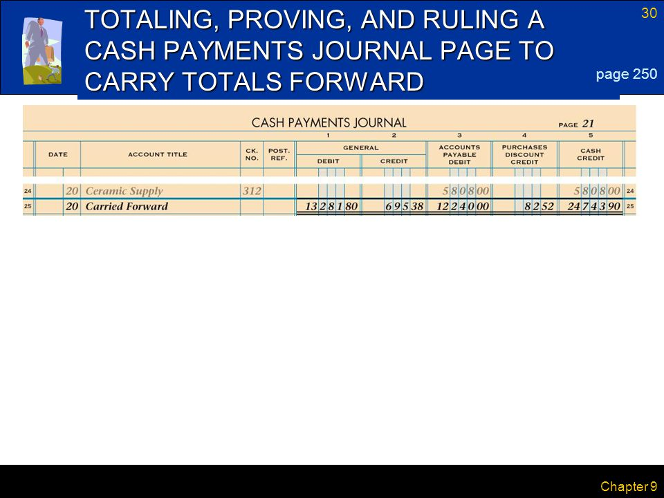 30 Chapter 9 TOTALING, PROVING, AND RULING A CASH PAYMENTS JOURNAL PAGE TO CARRY TOTALS FORWARD page 250