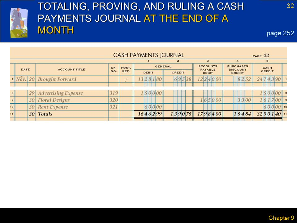 32 Chapter 9 TOTALING, PROVING, AND RULING A CASH PAYMENTS JOURNAL AT THE END OF A MONTH page 252