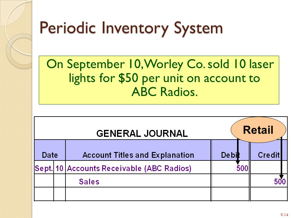6-14 On September 10, Worley Co. sold 10 laser lights for $50 per unit on account to ABC Radios.