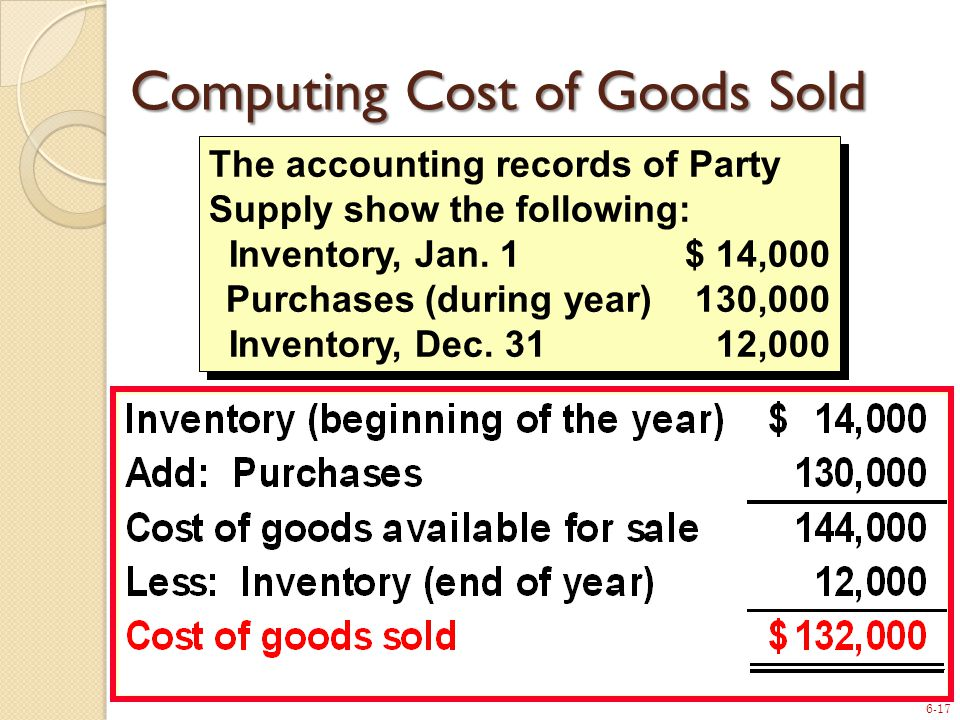6-17 Computing Cost of Goods Sold The accounting records of Party Supply show the following: Inventory, Jan.