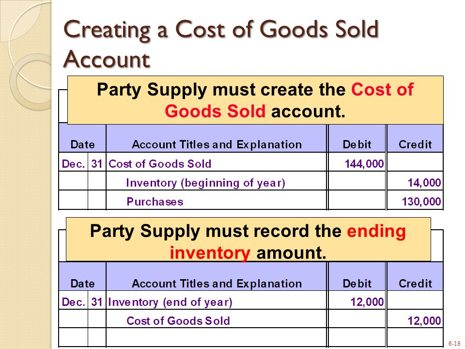 6-18 Creating a Cost of Goods Sold Account Party Supply must create the Cost of Goods Sold account.