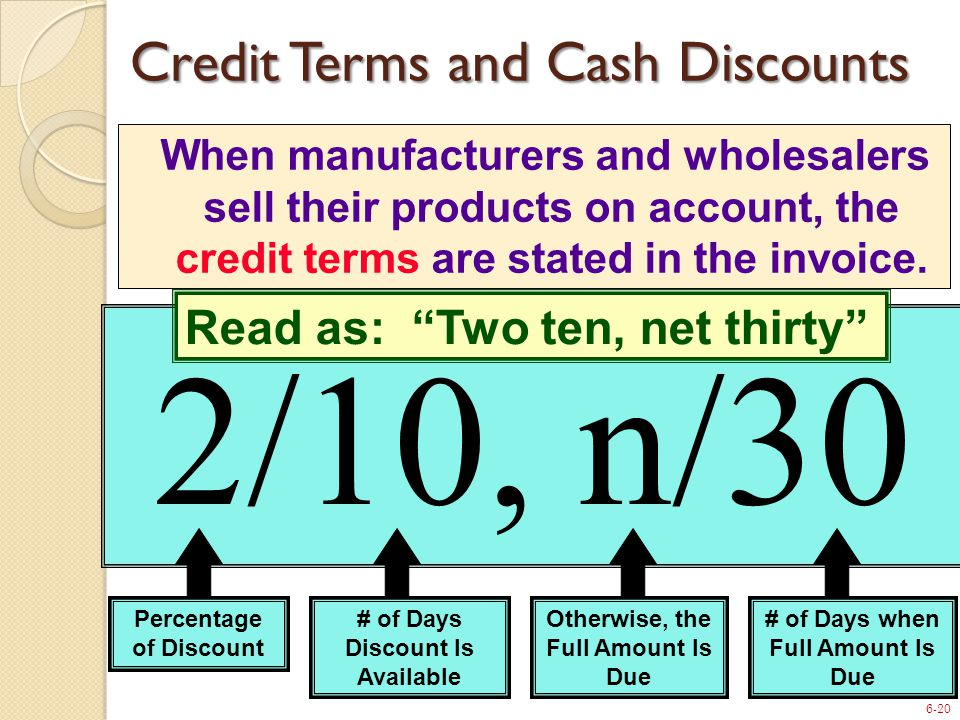 6-20 Credit Terms and Cash Discounts 2/10, n/30 Percentage of Discount # of Days Discount Is Available Otherwise, the Full Amount Is Due # of Days when Full Amount Is Due Read as: Two ten, net thirty When manufacturers and wholesalers sell their products on account, the credit terms are stated in the invoice.
