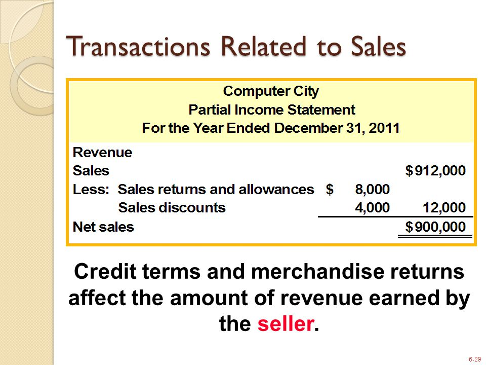 6-29 Credit terms and merchandise returns affect the amount of revenue earned by the seller.