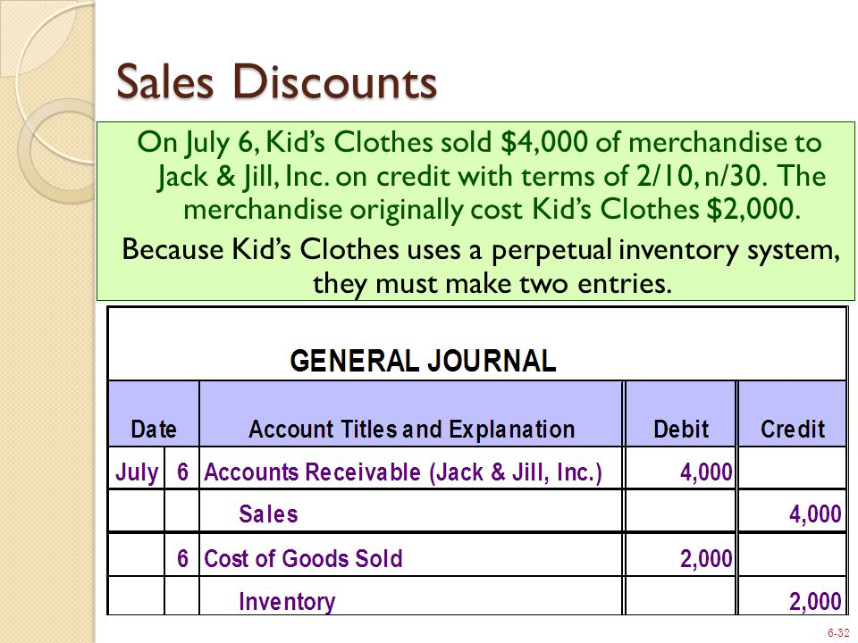 6-32 On July 6, Kid's Clothes sold $4,000 of merchandise to Jack & Jill, Inc.
