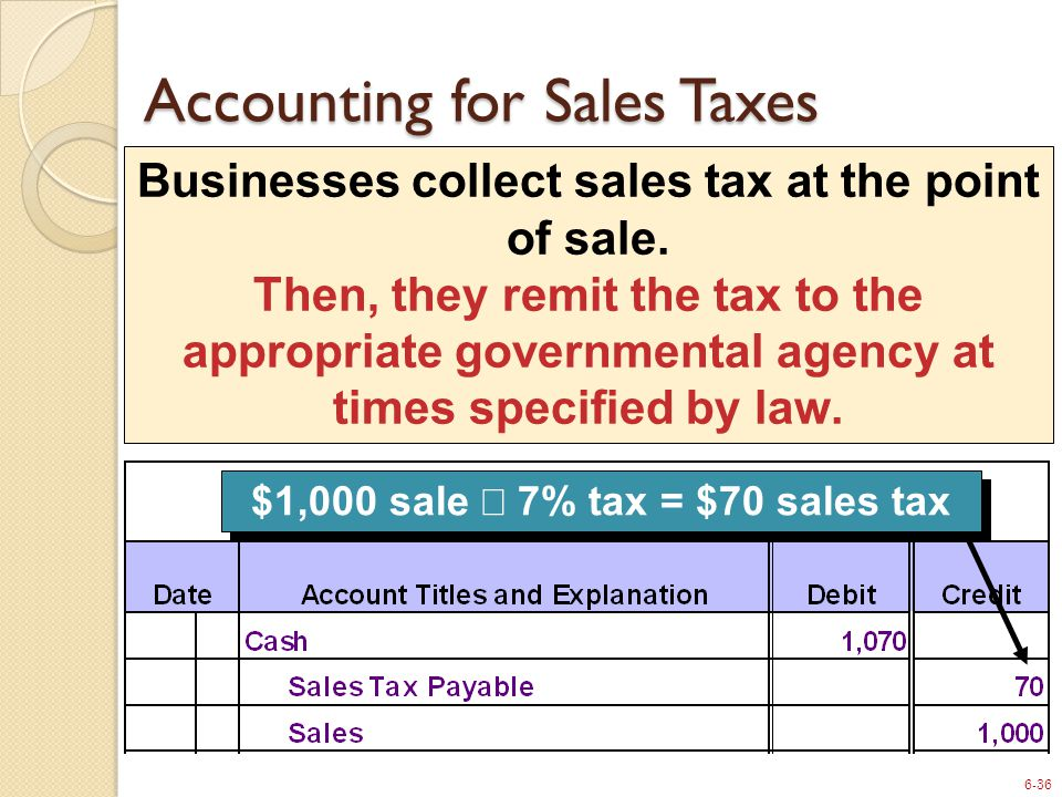 6-36 Businesses collect sales tax at the point of sale.